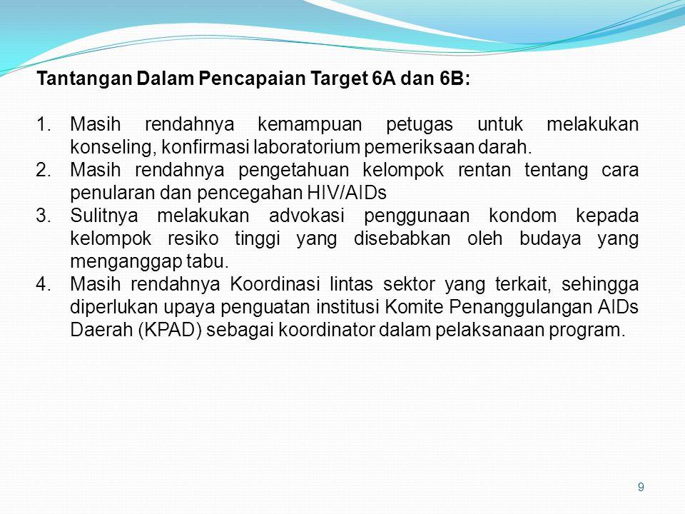 Tantangan Dalam Pencapaian Target 6A dan 6B: