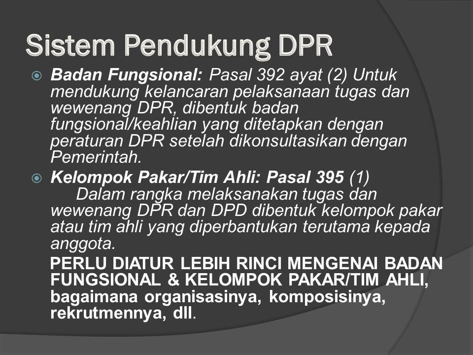 Sistem Pendukung DPR