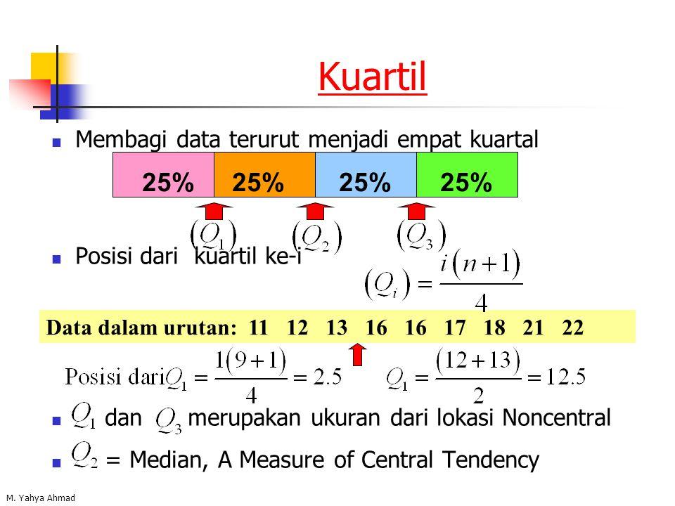 Kuartil 25% 25% 25% 25% Membagi data terurut menjadi empat kuartal