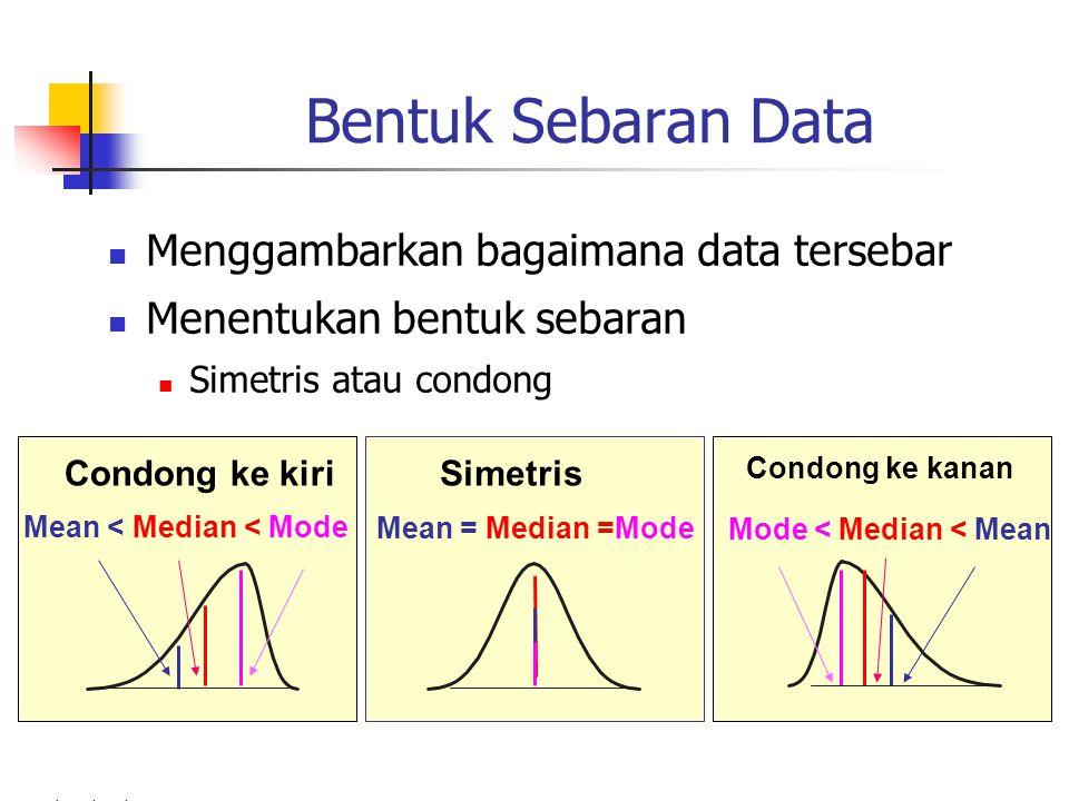 Bentuk Sebaran Data Menggambarkan bagaimana data tersebar