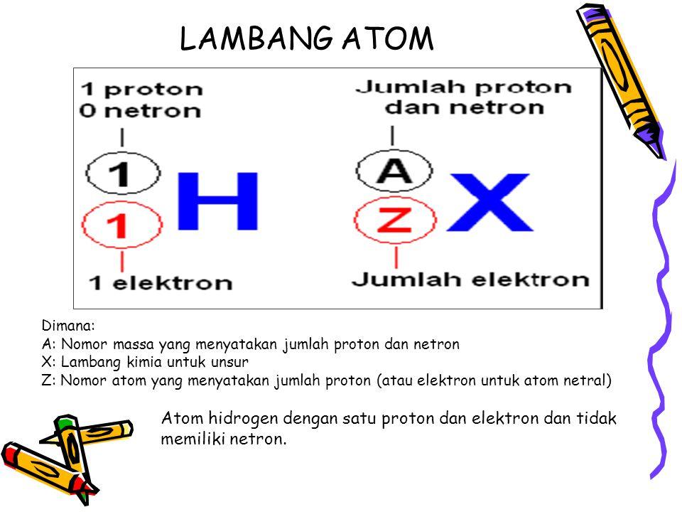 LAMBANG ATOM Dimana: A: Nomor massa yang menyatakan jumlah proton dan netron. X: Lambang kimia untuk unsur.