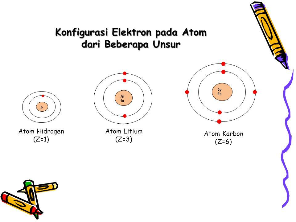 Konfigurasi Elektron pada Atom