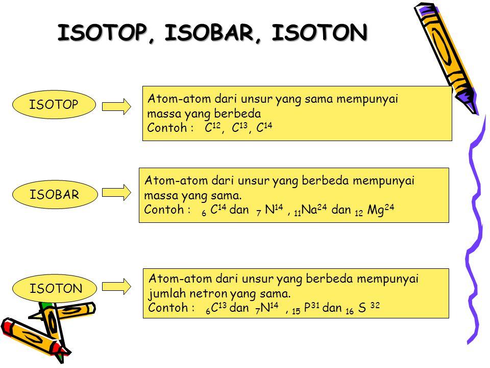 ISOTOP, ISOBAR, ISOTON Atom-atom dari unsur yang sama mempunyai ISOTOP