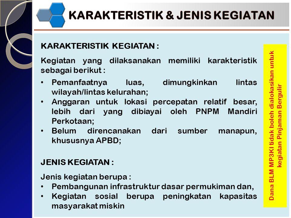 KARAKTERISTIK & JENIS KEGIATAN