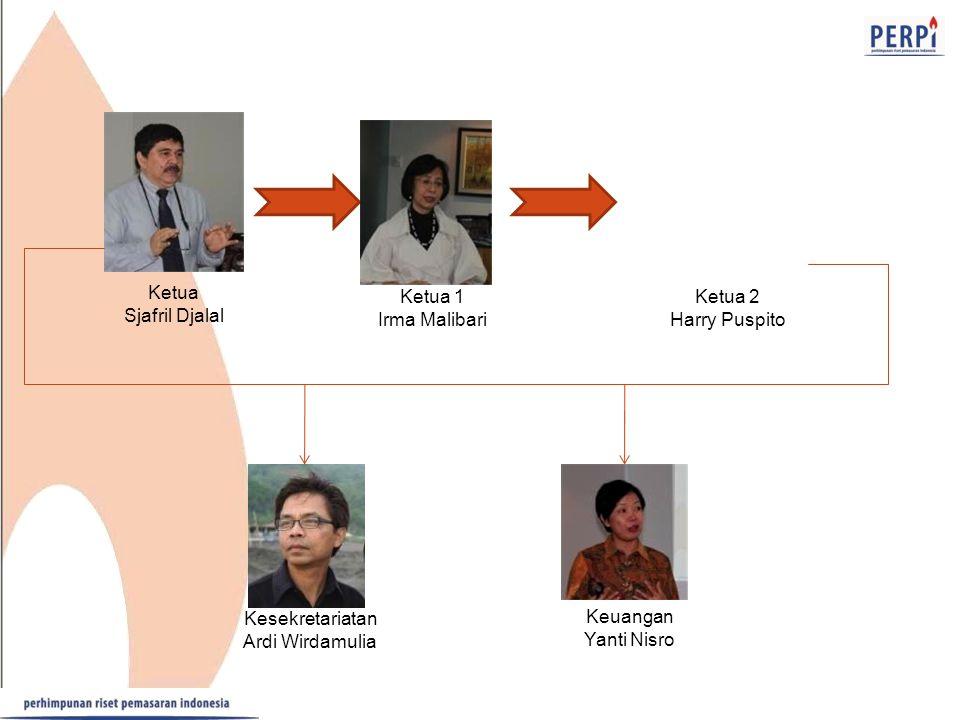 Ketua Sjafril Djalal. Ketua 1. Irma Malibari. Ketua 2. Harry Puspito. Kesekretariatan. Ardi Wirdamulia.