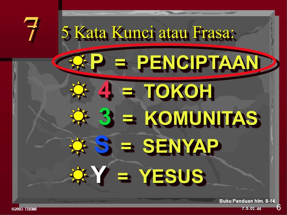7 4 = TOKOH 3 = KOMUNITAS S = SENYAP Y = YESUS P = PENCIPTAAN