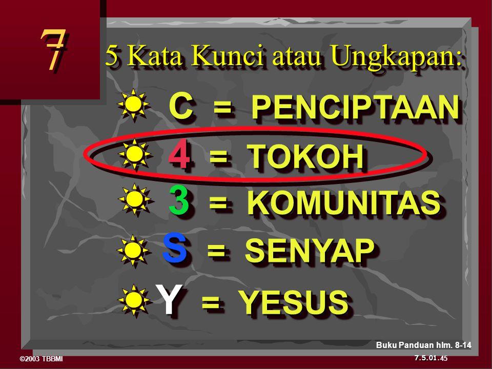 5 Kata Kunci atau Ungkapan: