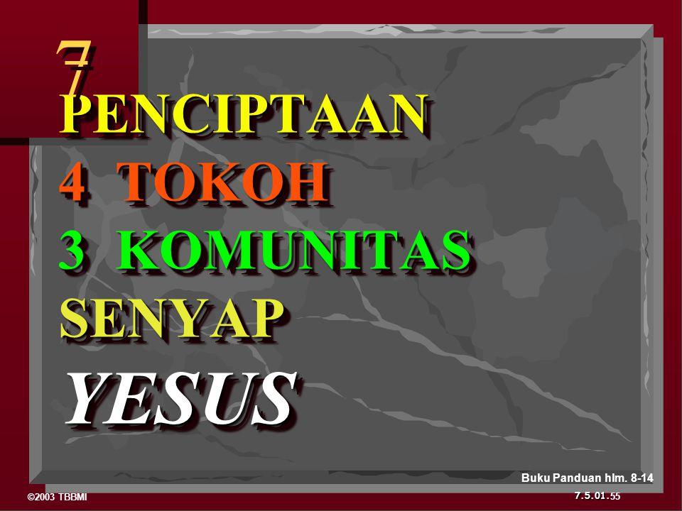 PENCIPTAAN 4 TOKOH 3 KOMUNITAS SENYAP YESUS