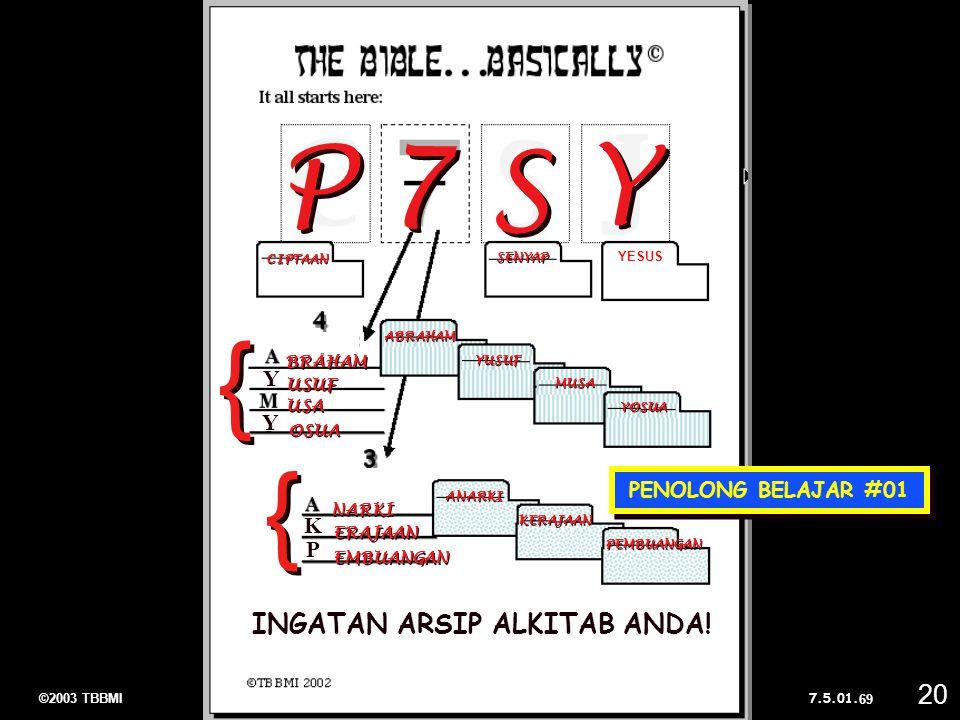 INGATAN ARSIP ALKITAB ANDA!
