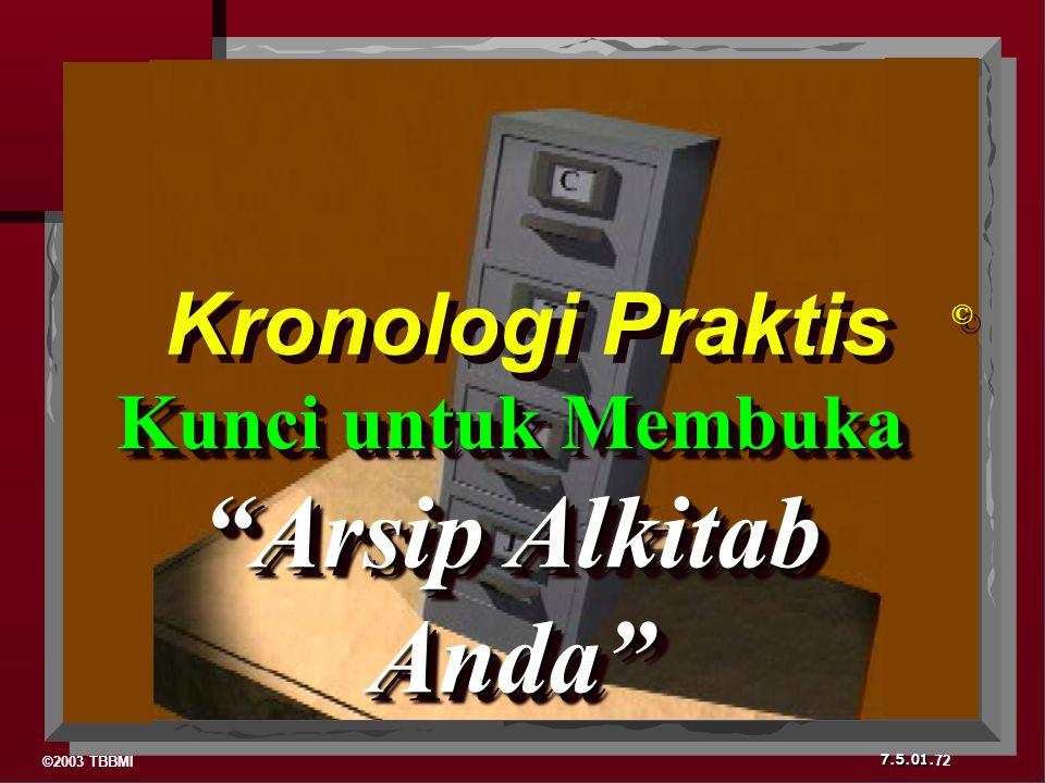 Kunci untuk Membuka Arsip Alkitab Anda