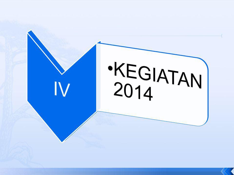 IV KEGIATAN 2014