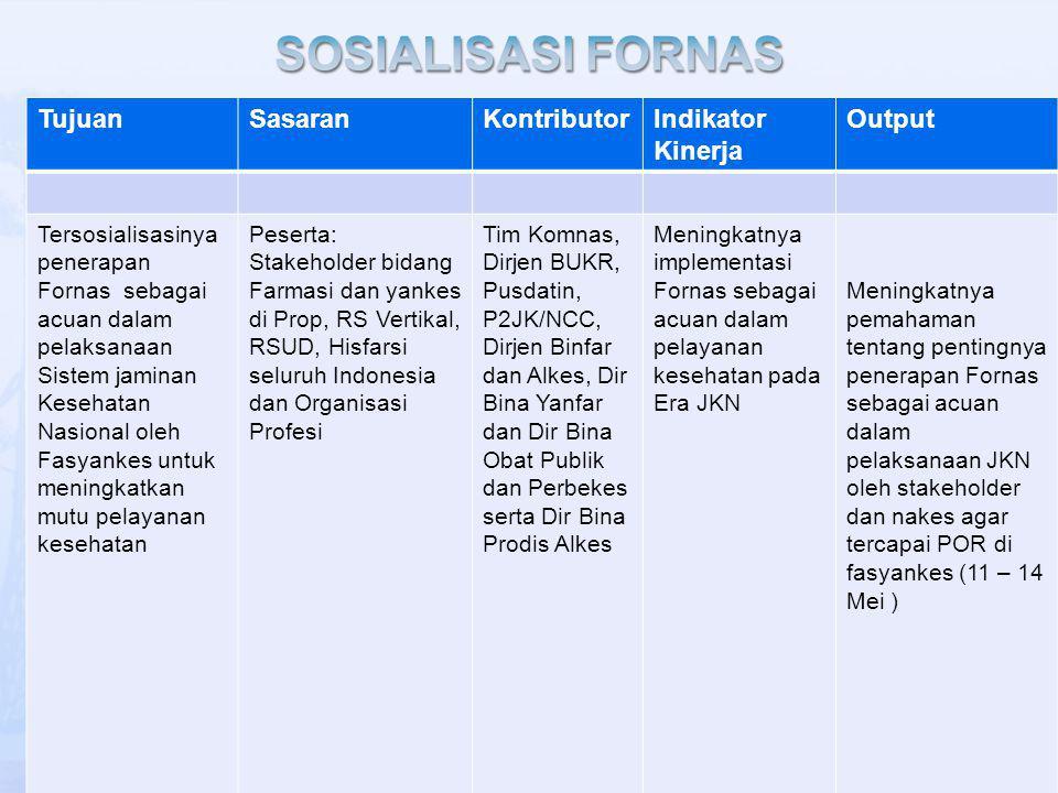 SOSIALISASI FORNAS Tujuan Sasaran Kontributor Indikator Kinerja Output