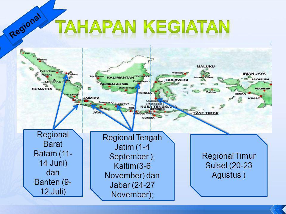 TAHAPAN KEGIATAN Regional Regional Barat Batam (11-14 Juni) dan