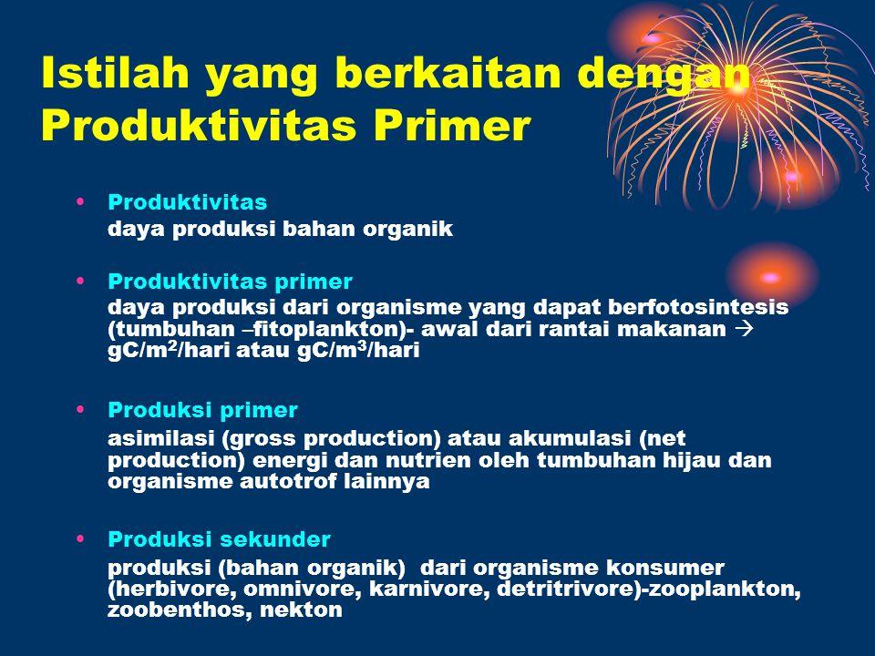 Istilah yang berkaitan dengan Produktivitas Primer