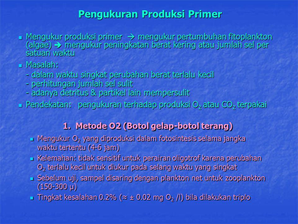 Pengukuran Produksi Primer
