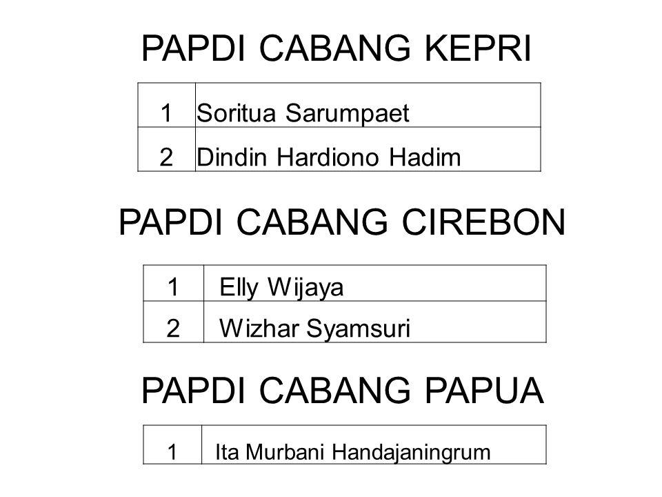 PAPDI CABANG KEPRI PAPDI CABANG CIREBON PAPDI CABANG PAPUA 1