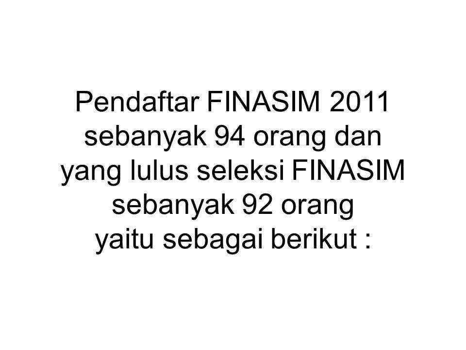 Pendaftar FINASIM 2011 sebanyak 94 orang dan yang lulus seleksi FINASIM sebanyak 92 orang yaitu sebagai berikut :