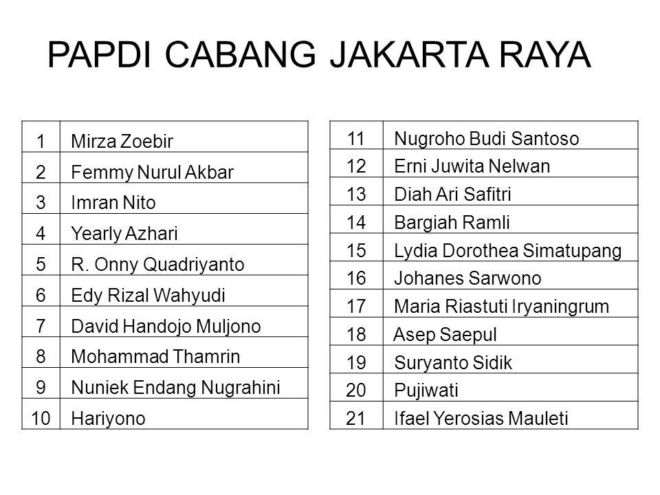 PAPDI CABANG JAKARTA RAYA
