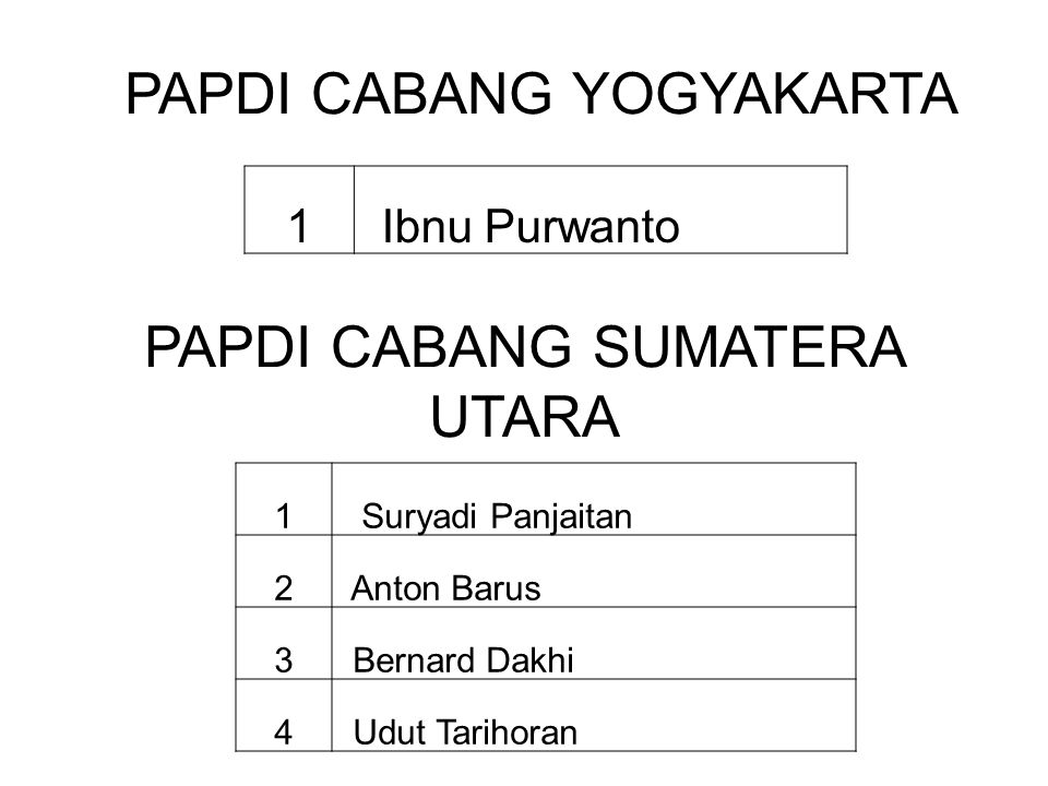 PAPDI CABANG YOGYAKARTA