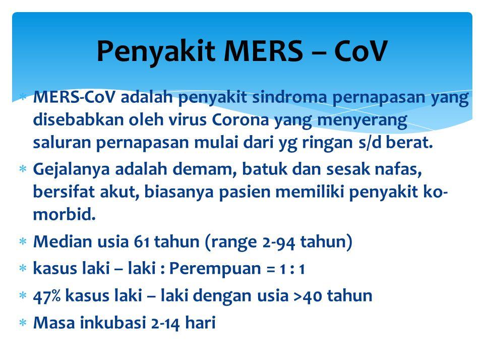 Penyakit MERS – CoV