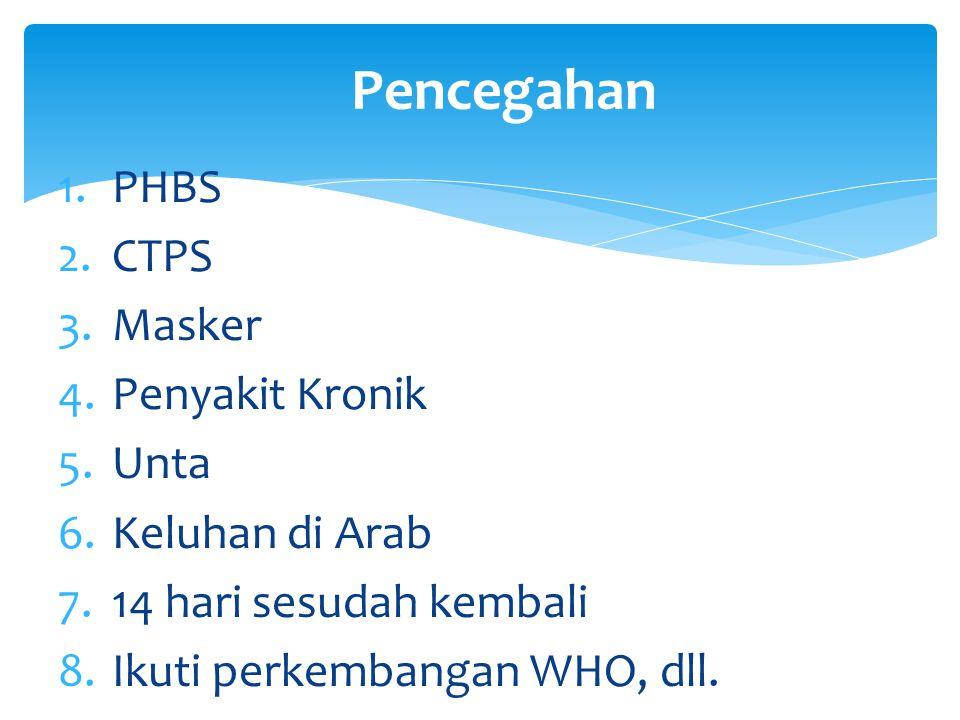 Pencegahan PHBS CTPS Masker Penyakit Kronik Unta Keluhan di Arab