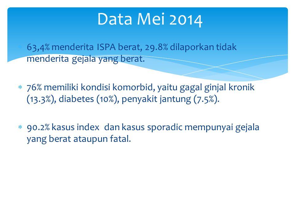 Data Mei 2014 63,4% menderita ISPA berat, 29.8% dilaporkan tidak menderita gejala yang berat.
