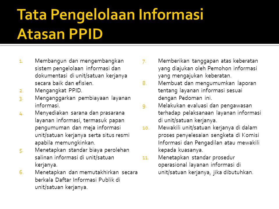 Tata Pengelolaan Informasi Atasan PPID