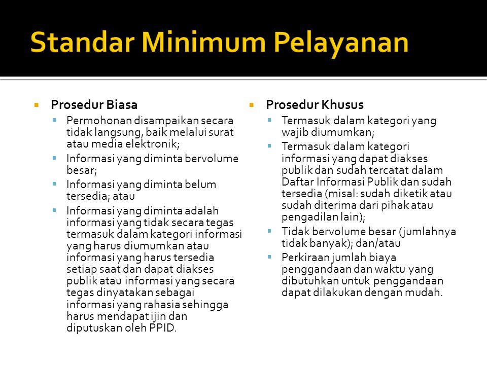 Standar Minimum Pelayanan