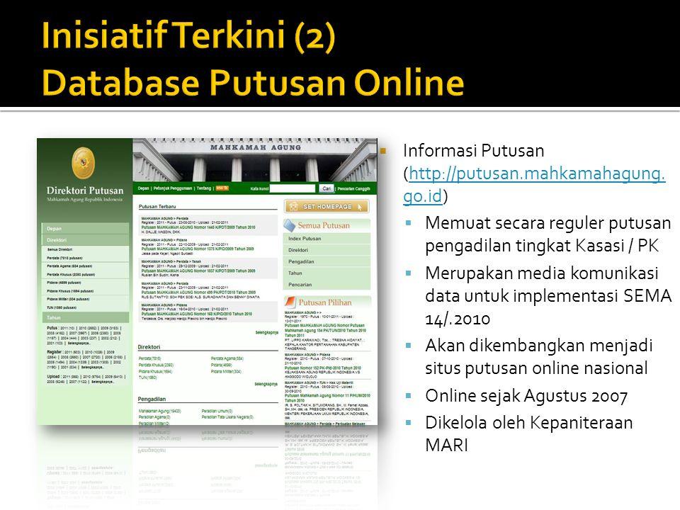 Inisiatif Terkini (2) Database Putusan Online