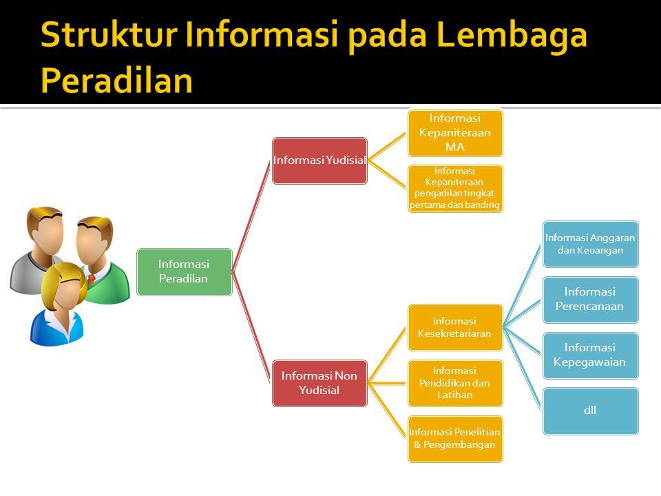 Struktur Informasi pada Lembaga Peradilan