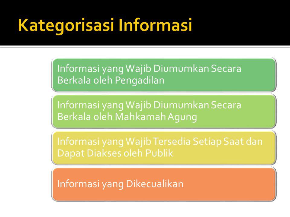 Kategorisasi Informasi