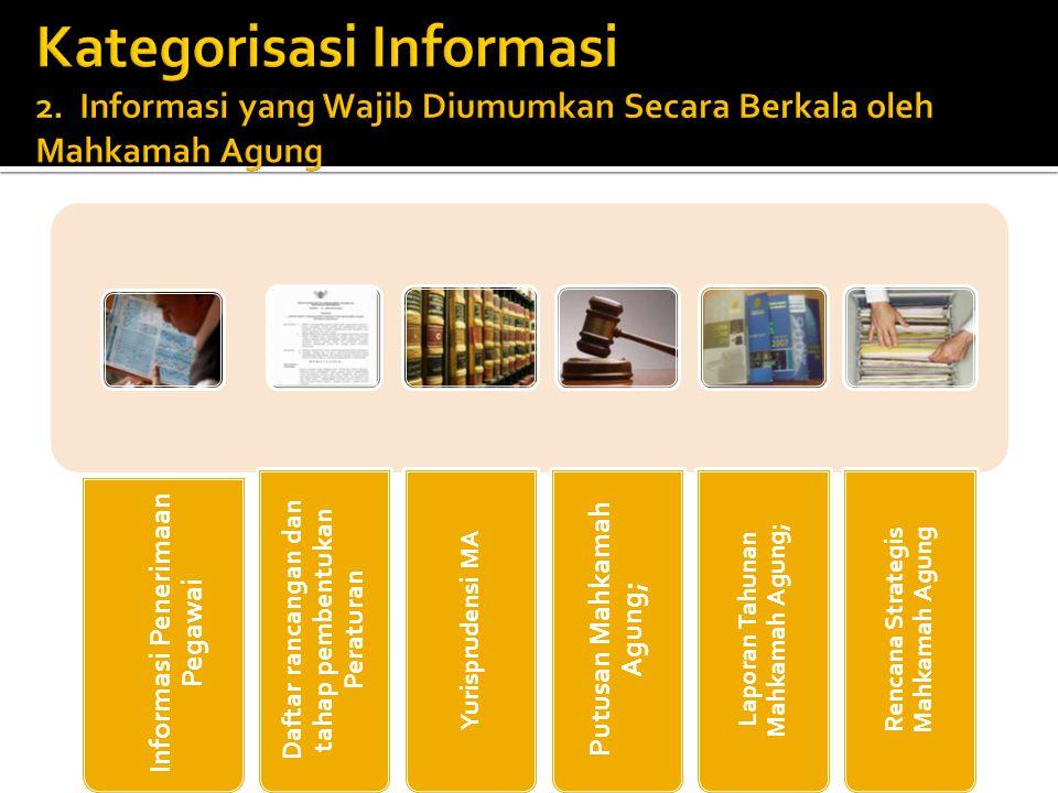 Kategorisasi Informasi 2