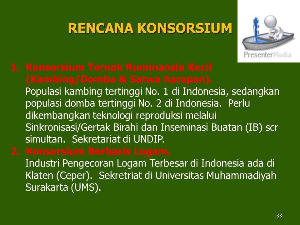 RENCANA KONSORSIUM Konsorsium Ternak Ruminansia Kecil (Kambing/Domba & Satwa harapan).