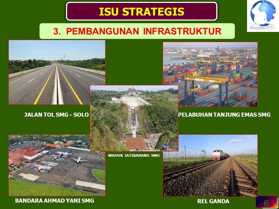 ISU STRATEGIS 3. PEMBANGUNAN INFRASTRUKTUR 1) PENGURANGAN PENGANGGURAN