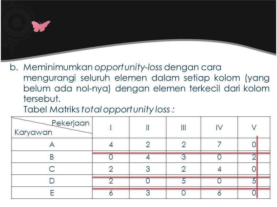 b. Meminimumkan opportunity-loss dengan cara