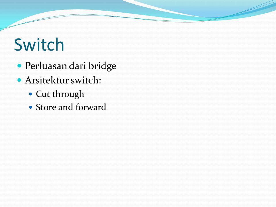 Switch Perluasan dari bridge Arsitektur switch: Cut through