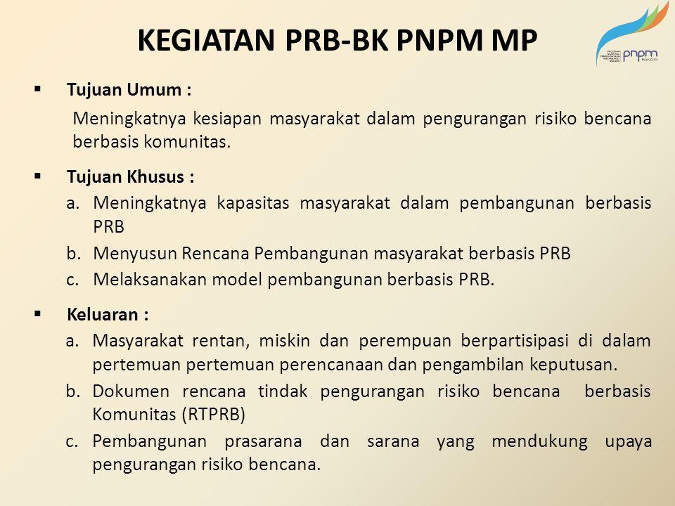 KEGIATAN PRB-BK PNPM MP