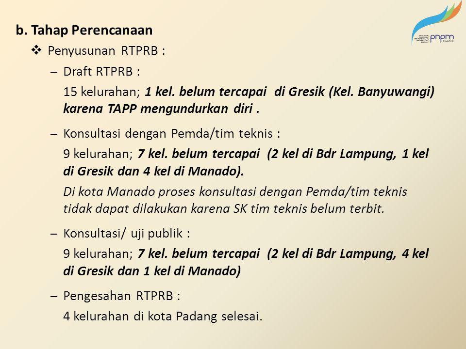 b. Tahap Perencanaan Penyusunan RTPRB : Draft RTPRB :