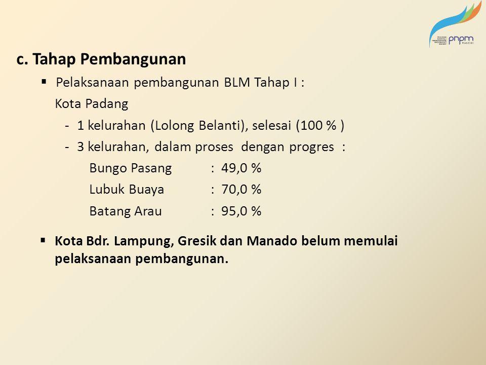 c. Tahap Pembangunan Pelaksanaan pembangunan BLM Tahap I : Kota Padang