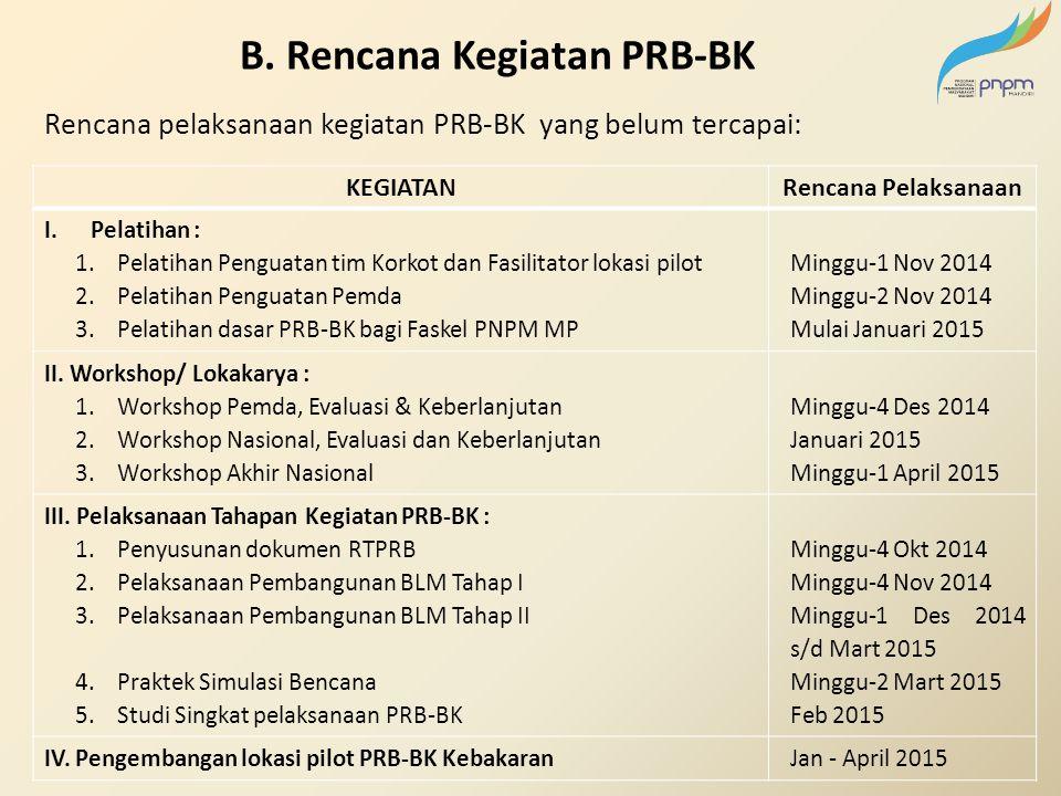 B. Rencana Kegiatan PRB-BK