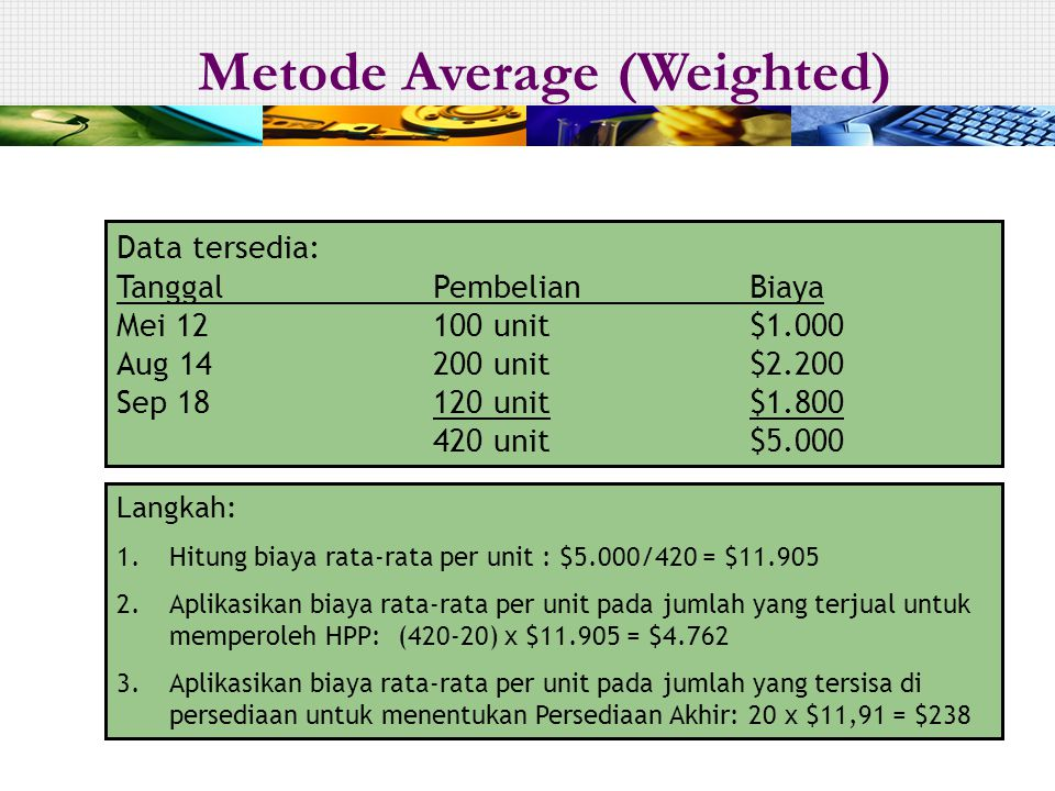 Metode Average (Weighted)