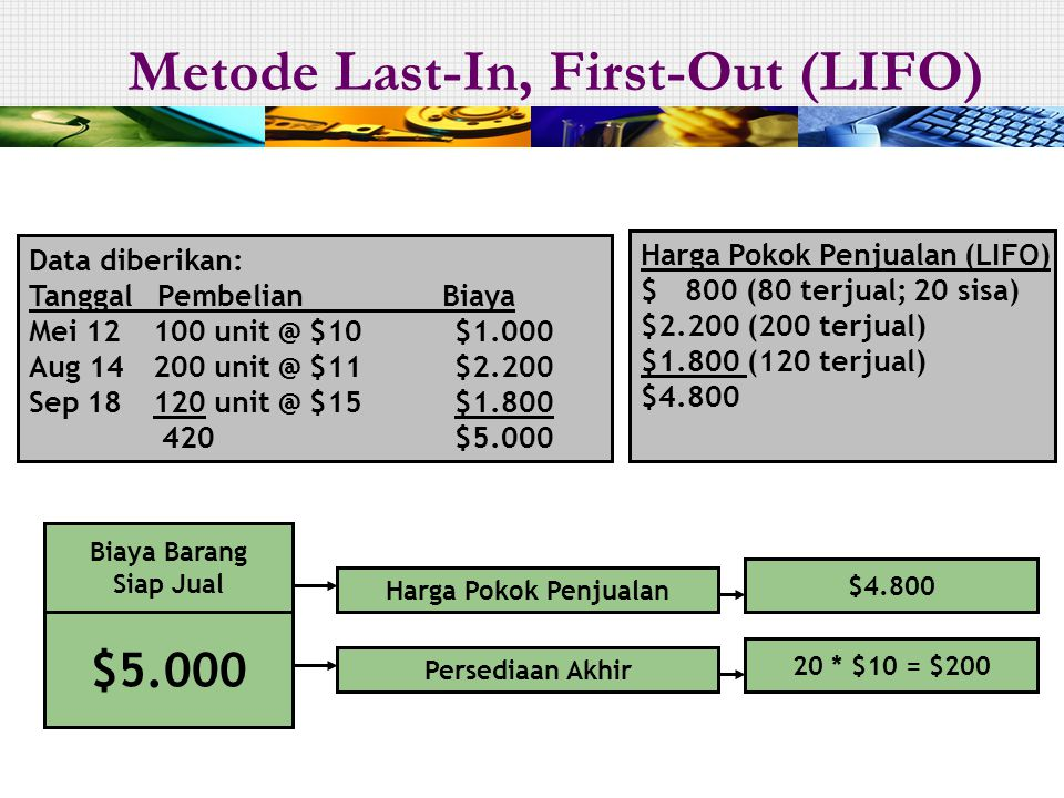Metode Last-In, First-Out (LIFO)