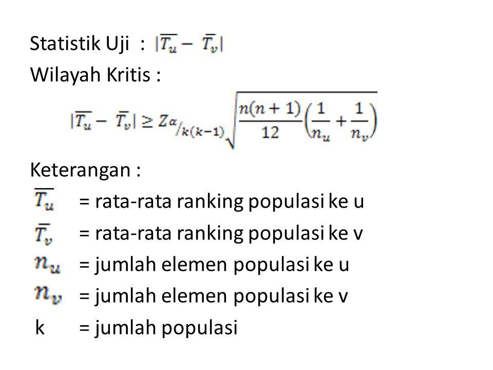 Statistik Uji : Wilayah Kritis : Keterangan : = rata-rata ranking populasi ke u = rata-rata ranking populasi ke v = jumlah elemen populasi ke u = jumlah elemen populasi ke v k = jumlah populasi