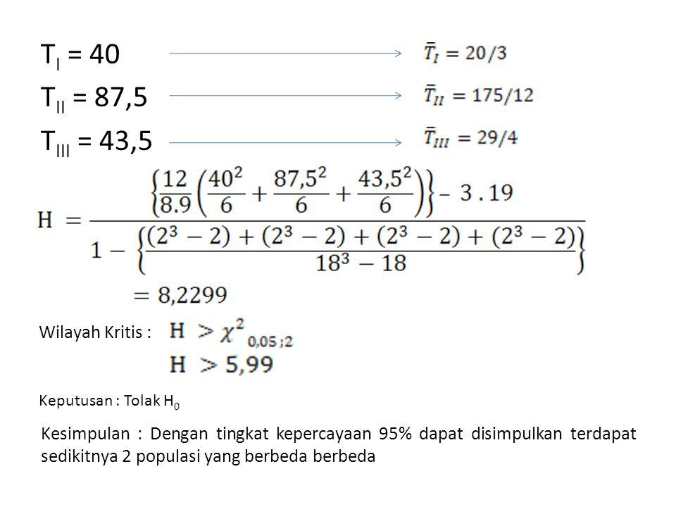 TI = 40 TII = 87,5. TIII = 43,5. Kesimpulan : Dengan tingkat kepercayaan 95% dapat disimpulkan terdapat sedikitnya 2 populasi yang berbeda berbeda.