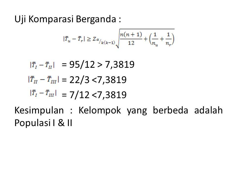 Uji Komparasi Berganda : = 95/12 > 7,3819 = 22/3 <7,3819 = 7/12 <7,3819 Kesimpulan : Kelompok yang berbeda adalah Populasi I & II