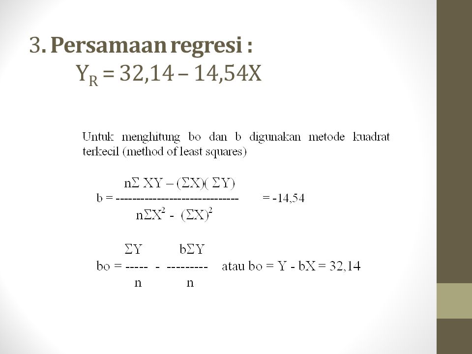3. Persamaan regresi : YR = 32,14 – 14,54X