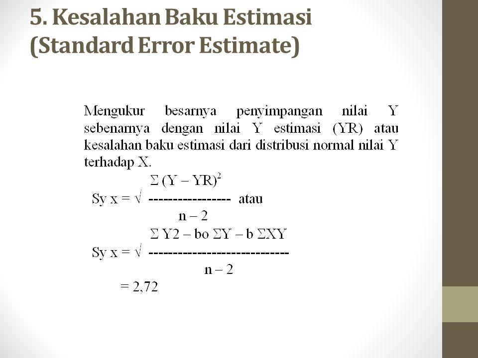 5. Kesalahan Baku Estimasi (Standard Error Estimate)