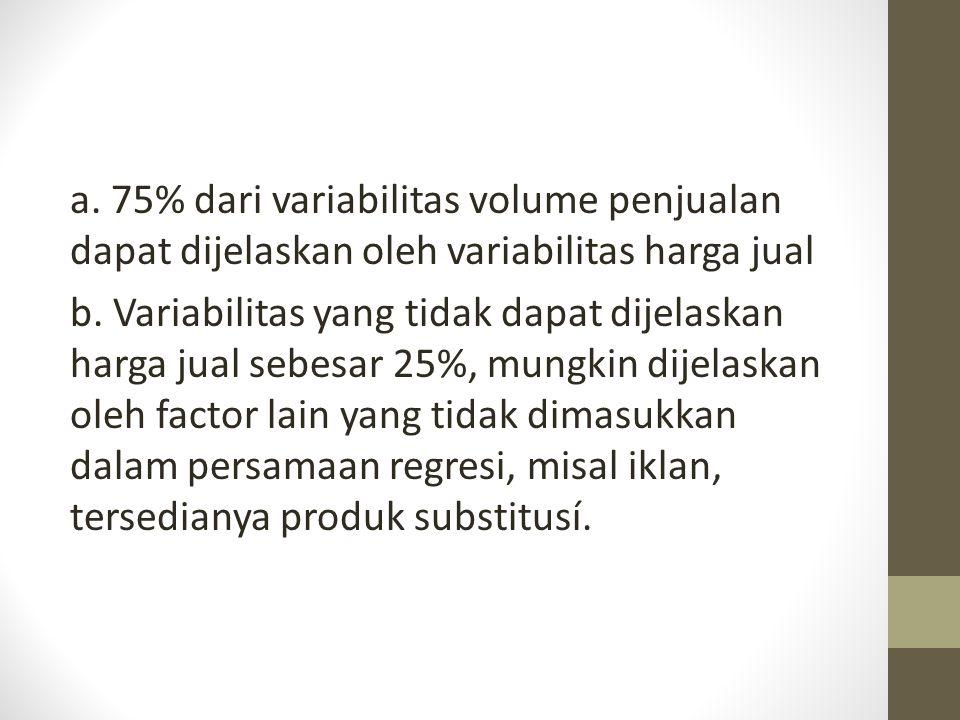 a. 75% dari variabilitas volume penjualan dapat dijelaskan oleh variabilitas harga jual