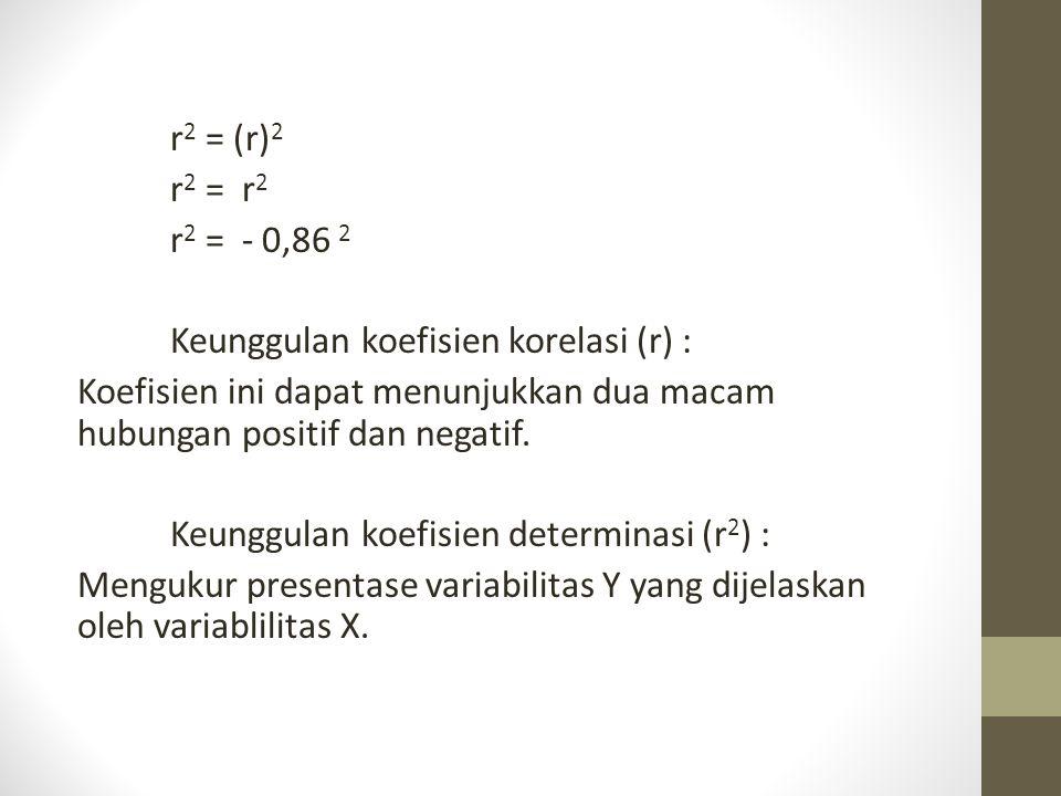 Keunggulan koefisien korelasi (r) :