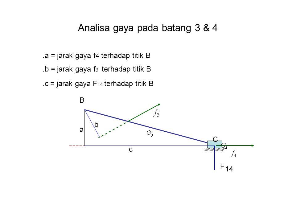 Analisa gaya pada batang 3 & 4